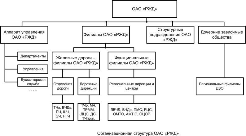 Ржд курсы проводников новосибирск - db2c